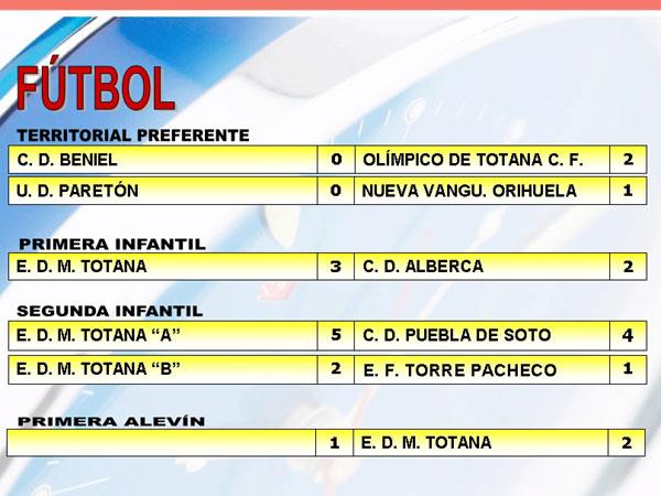 RESULTADOS DEPORTIVOS (2006) (02/05/2006), Foto 2