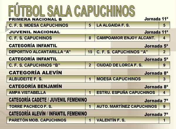 RESULTADOS DEPORTIVOS (04/12/2006), Foto 3
