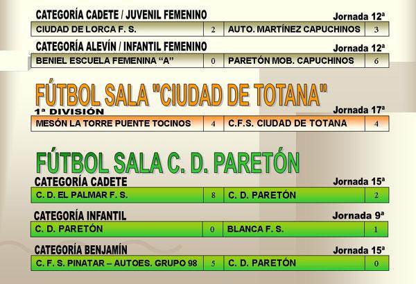 RESULTADOS DEPORTIVOS (05/02/2007), Foto 4