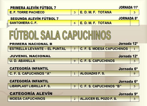 RESULTADOS DEPORTIVOS (18/12/2006), Foto 3