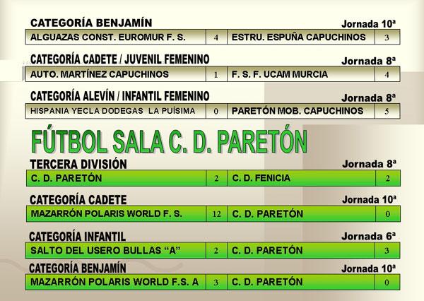RESULTADOS DEPORTIVOS (18/12/2006), Foto 4