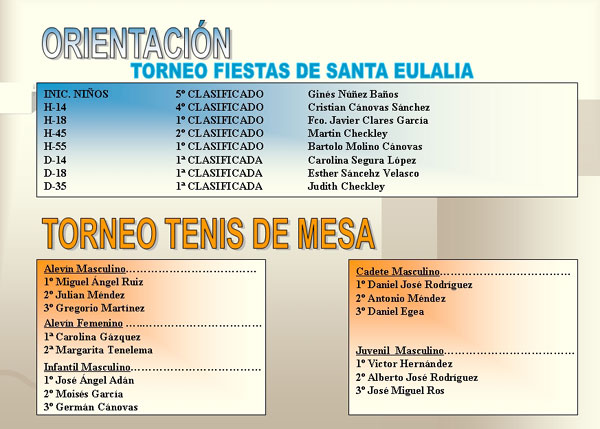 RESULTADOS DEPORTIVOS (18/12/2006), Foto 6