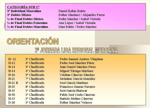 RESULTADOS DEPORTIVOS (19/02/2007), Foto 7