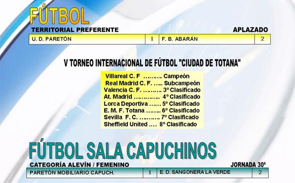 RESULTADOS DEPORTIVOS (19/06/2006), Foto 2