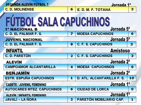 RESULTADOS DEPORTIVOS (23/10/2006), Foto 3