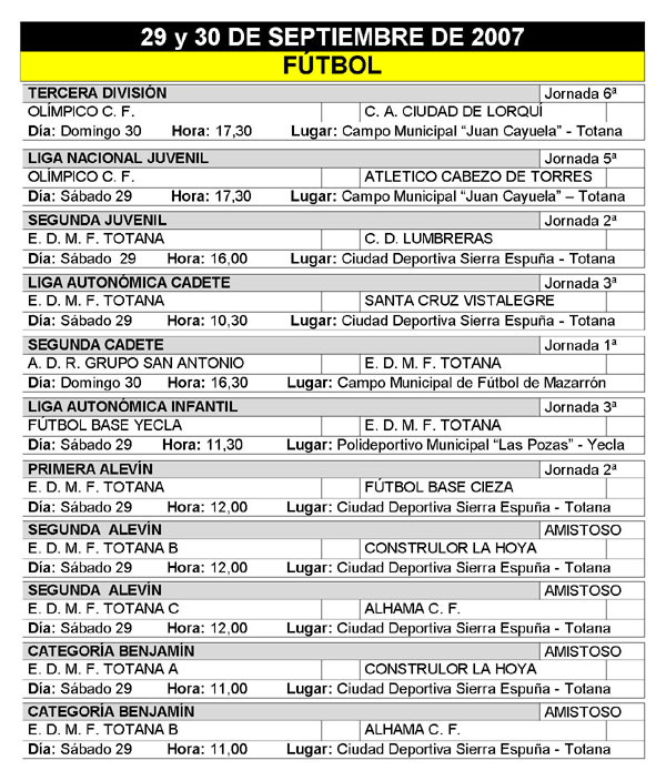 AGENDA DEPORTIVA FIN DE SEMANA (27/09/2007), Foto 1