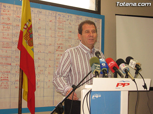 """EL PARTIDO POPULAR HACE UNA VALORACIÓN MUY POSITIVA DE LA CAMPAÑA Y LOS RESULTADOS ELECTORALES TRAS OBTENER LOS """"MEJORES RESULTADOS EN LA HISTORIA"""" DEL MUNICIPIO, Foto 3"""