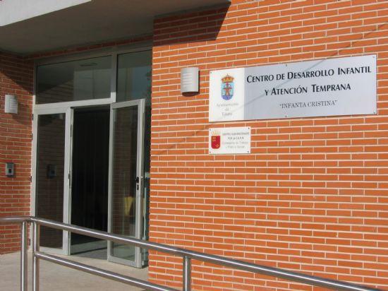EL INSTITUTO MURCIANO DE ACCIÓN SOCIAL APORTARÁ 166.900 EUROS EN 2008, Foto 1