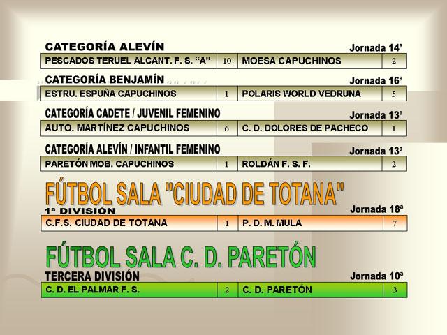 RESULTADOS DEPORTIVOS (12/02/2007) - 3